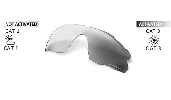 miglior servizio Il meglio del 2019 grande selezione del 2019 Tecnologie occhiali sportivi lenti fotocromatiche